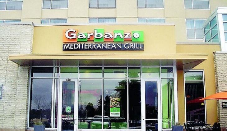 Garbanzo Mediterranean Grill Survey Outside