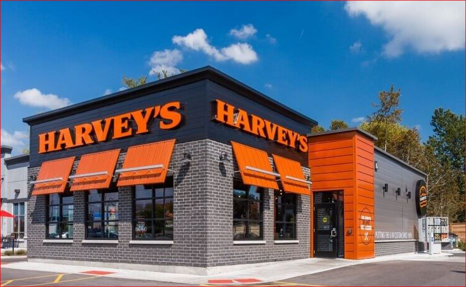 Harvey's Survey