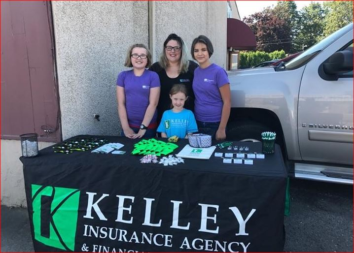 Kelley Insurance Survey Activity